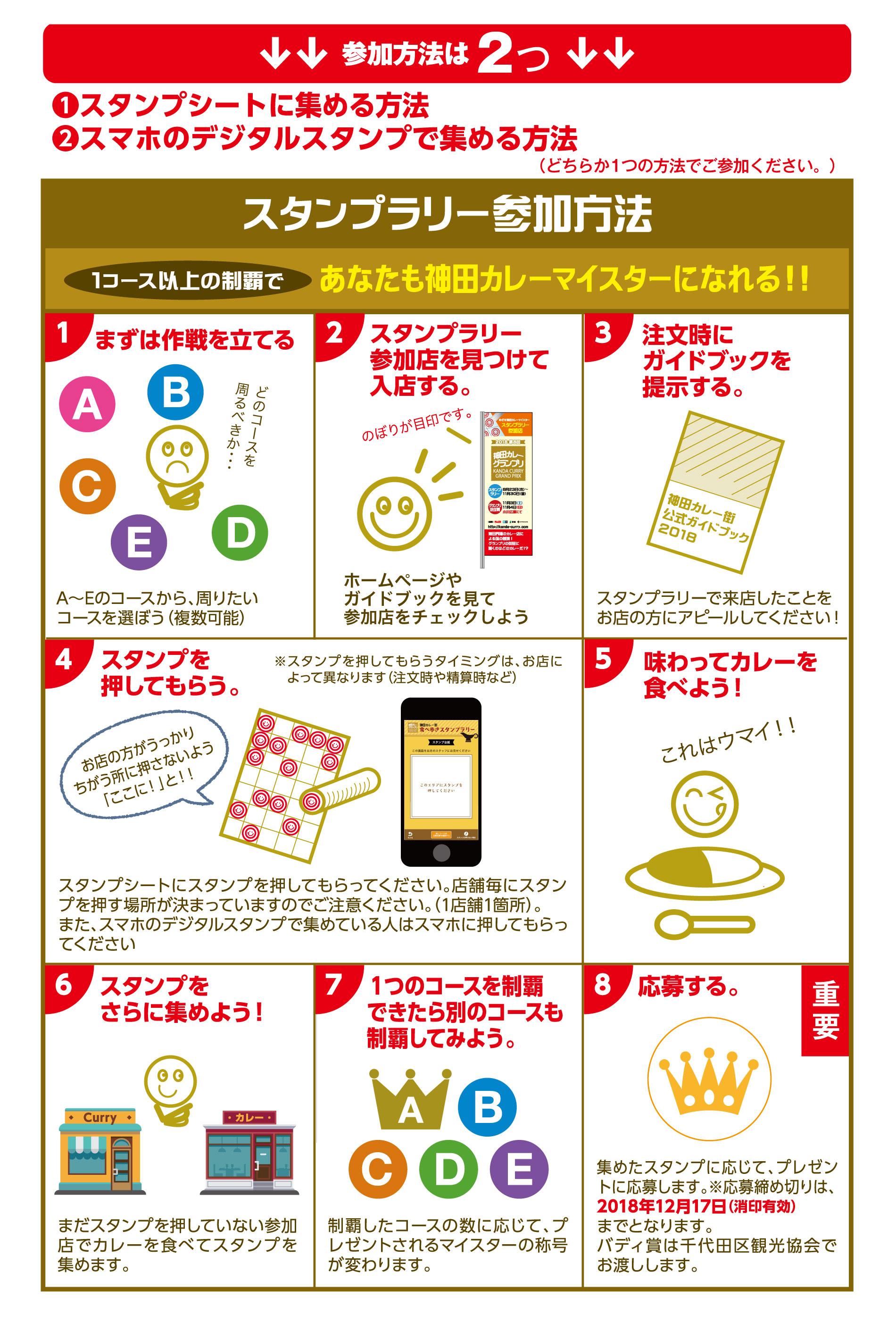 神田カレー街食べ歩きスタンプラリーの参加方法
