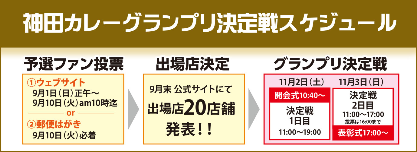神田カレーグランプリのスケジュールについて書かれています。
